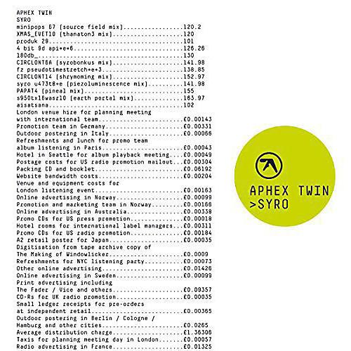 Alliance Aphex Twin - Syro