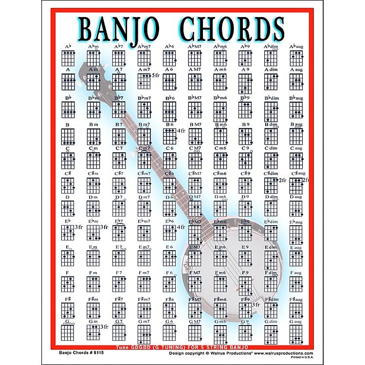 Walrus ProductionsBanjo Chord Mini Chart