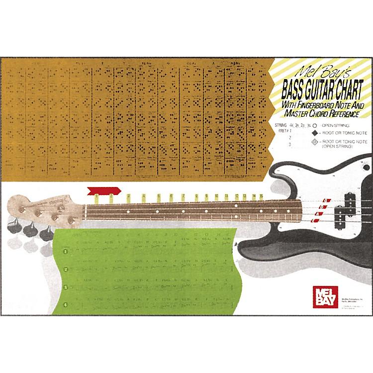 Mel BayBass Chord Chart