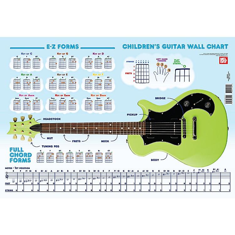 Mel BayChildren's Guitar Wall Chart