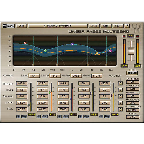 Waves Grand Masters Collection TDM/SOUNDGRID License Software  Download