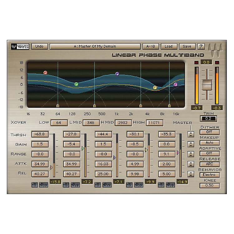 Waves Grand Masters Collection TDM/SOUNDGRID License Software  Download