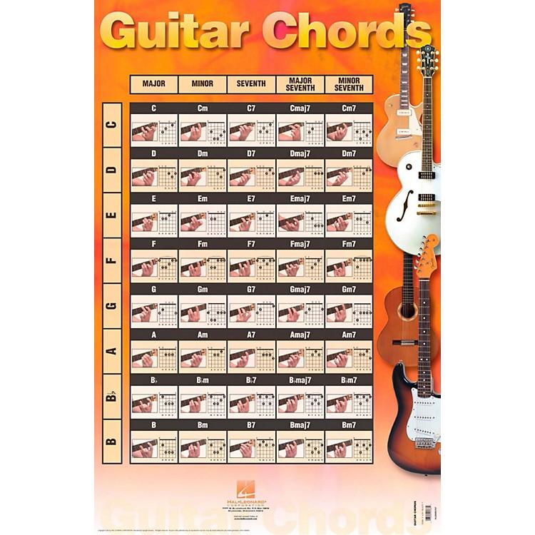 Hal LeonardGuitar Chords (Poster)