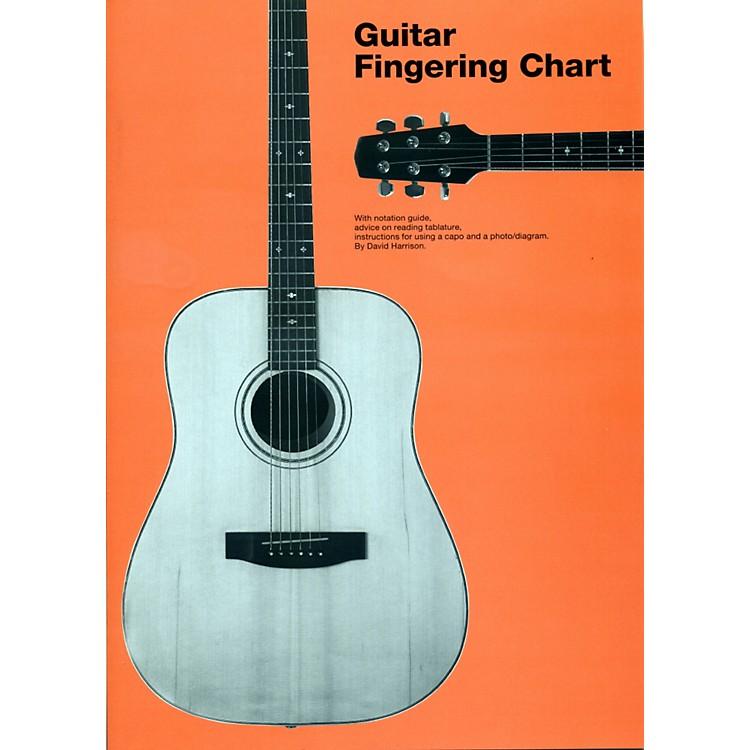 Hal LeonardGuitar Fingering Chart