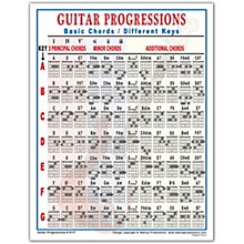 Walrus Productions Guitar Progressions Chord Chart