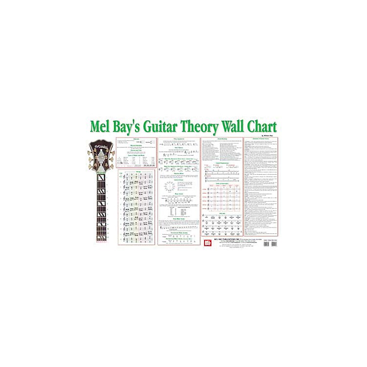 Mel Bay Guitar Theory Wall Chart