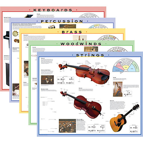 Alfred Instrument Family Posters and Outline Sheets