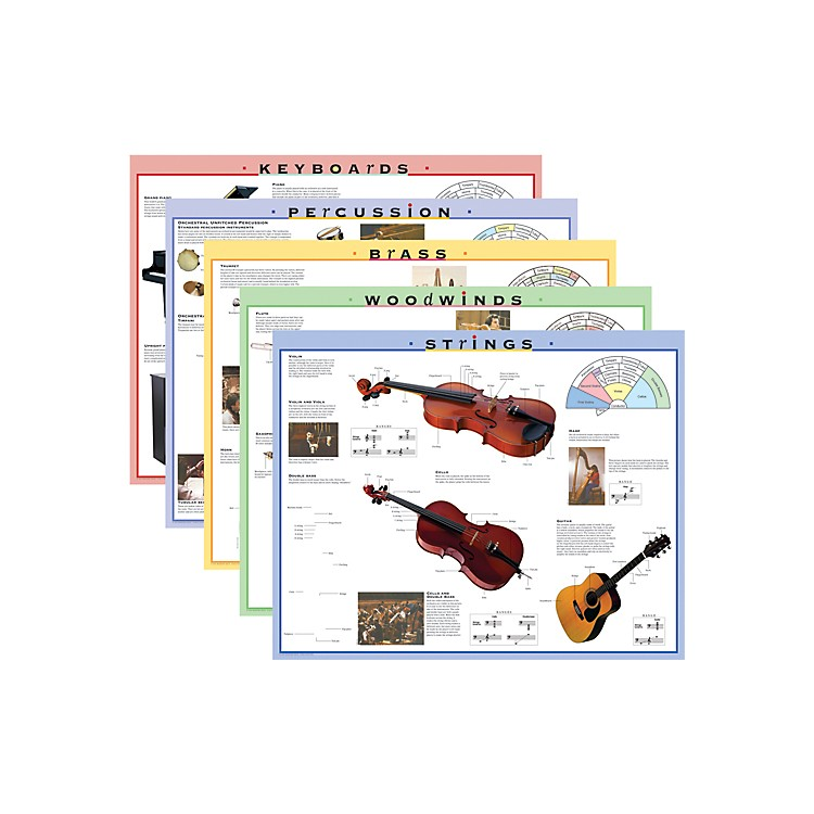 AlfredInstrument Family Posters and Outline Sheets