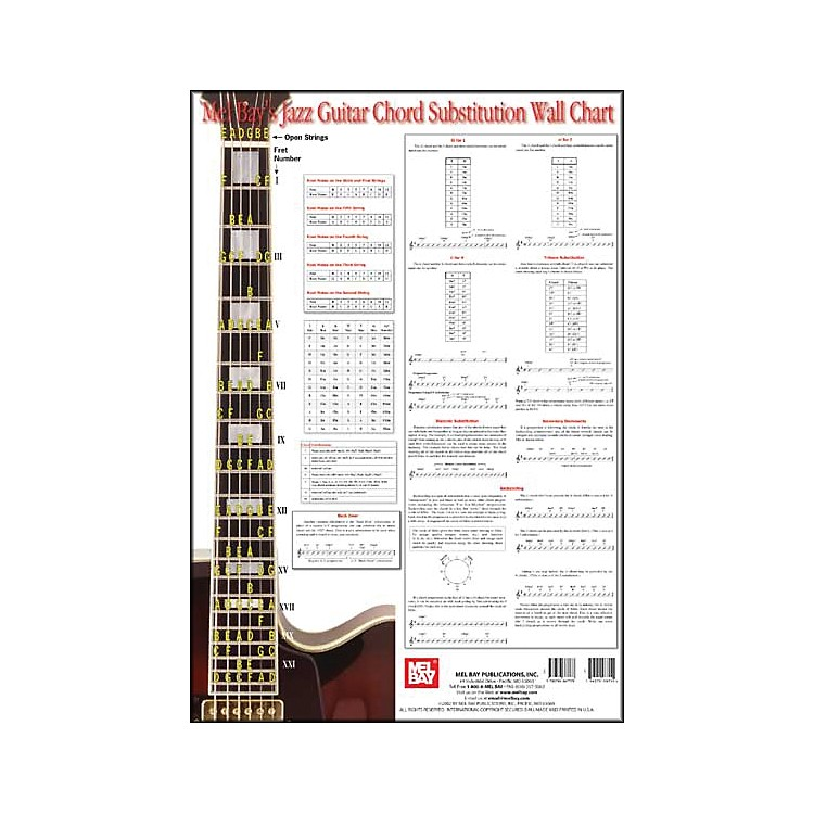 Mel Bay Jazz Guitar Chord Substitution Wall Chart