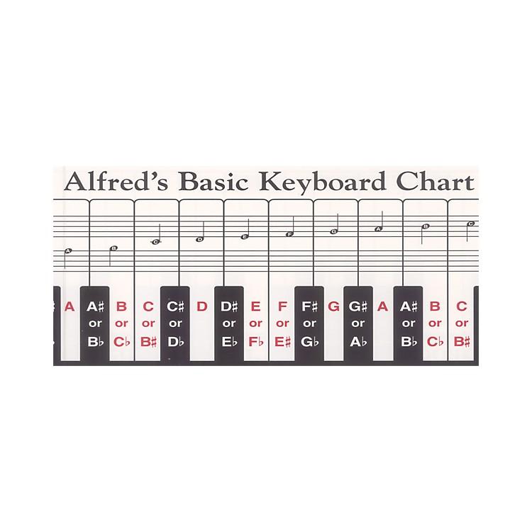 AlfredKeyboard Chart 88-Key Foldout Chart