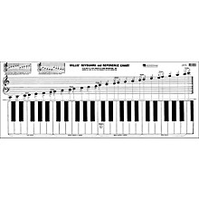 Willis Music Keyboard & Reference Chart