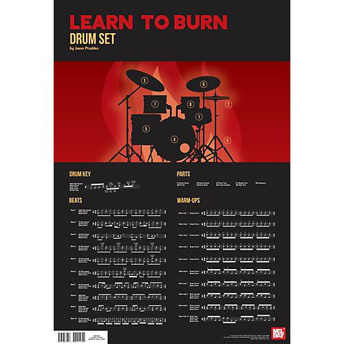Mel Bay Learn to Burn Drum Set Wall Chart-thumbnail