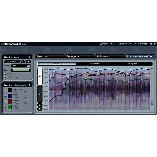 MeldaProduction MMultiAnalyzer Software Download