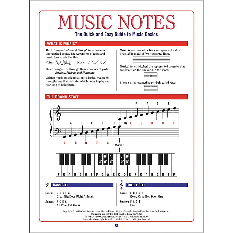 Faber Music Music Notes (The Quick And Easy Guide To Music Basics) - Faber Piano