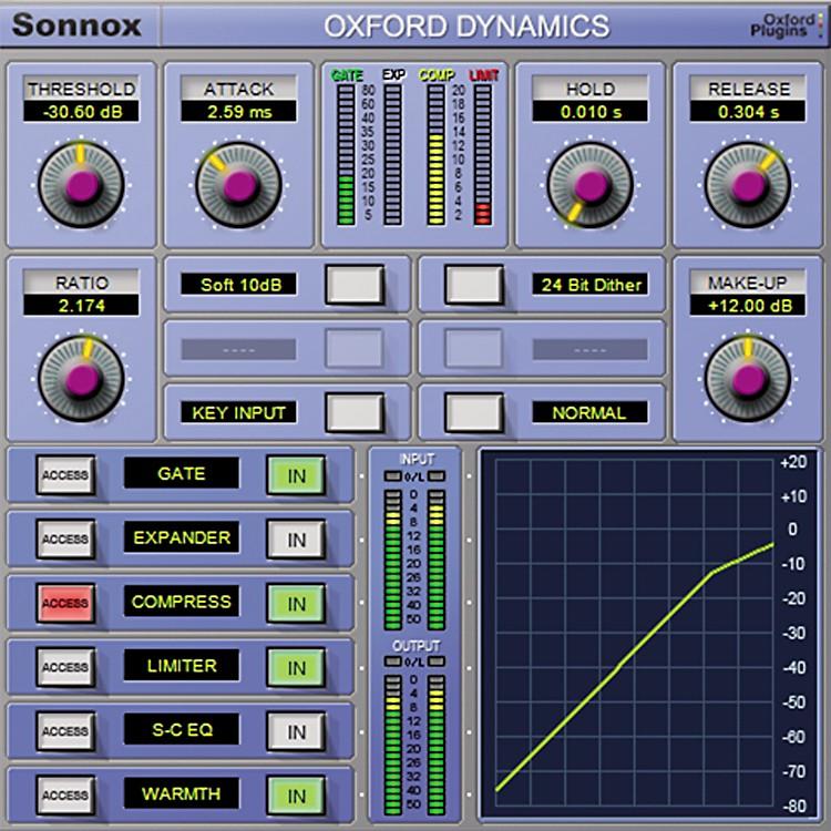 SonnoxOxford Dynamics (HD-HDX)