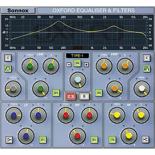 Sonnox Oxford EQ PowerCore Plug-In