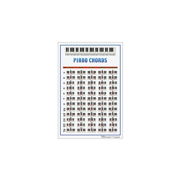Walrus Productions Piano Chord Poster : Musicianu0026#39;s Friend
