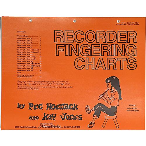 Music Works Recorder Fingering Chart
