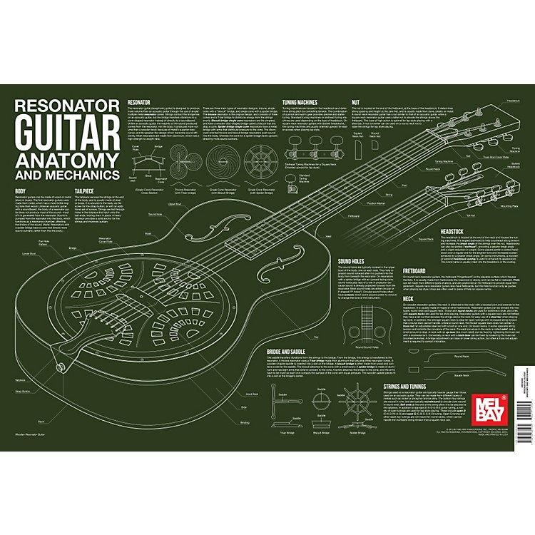 Mel Bay Resonator Guitar Anatomy and Mechanics Wall Chart