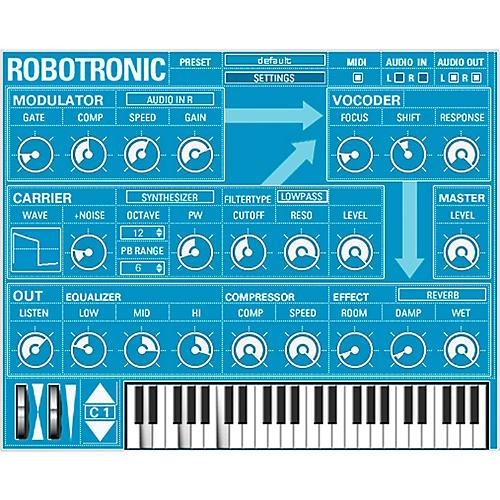 SUGAR BYTES Robotronic
