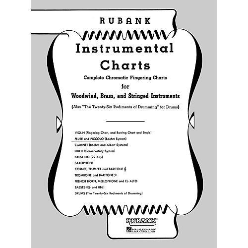 Rubank Publications Rubank Fingering Charts - Flute and Piccolo Method Series-thumbnail