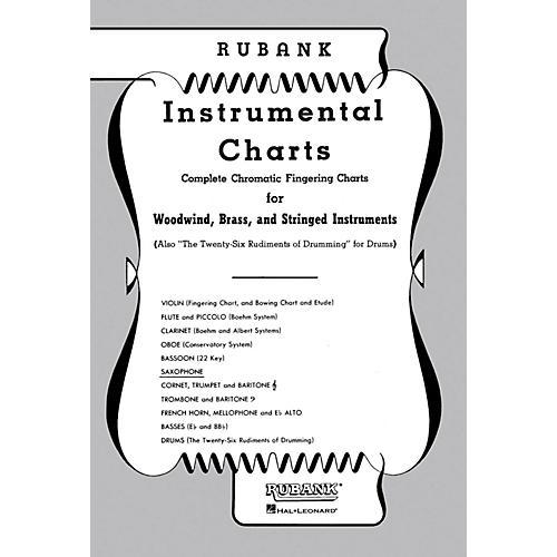 Rubank Publications Rubank Fingering Charts - Saxophone Method Series-thumbnail