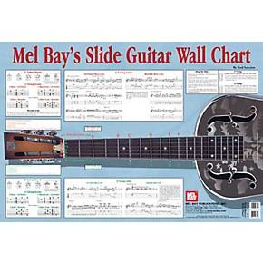 Mel Bay Slide Guitar Wall Chart | Musician's Friend