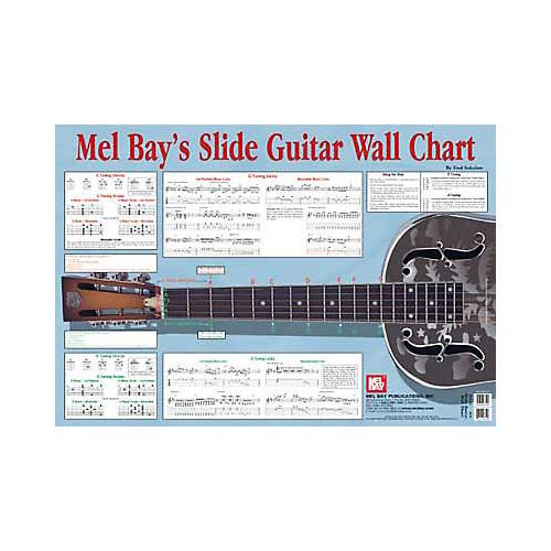 Mel Bay Slide Guitar Wall Chart-thumbnail