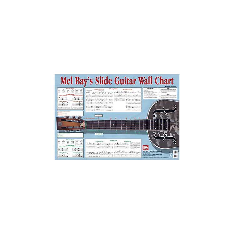 Mel BaySlide Guitar Wall Chart