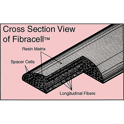 Fibracell Synthetic Soprano Saxophone Reed