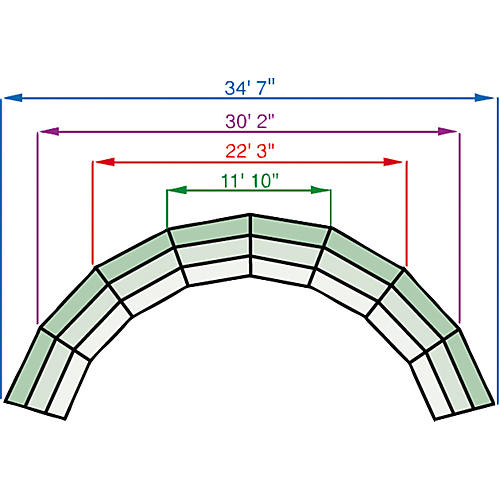 Midwest Folding Products Tiered Tapered Standing Choral Risers 2 Level, Hardboard