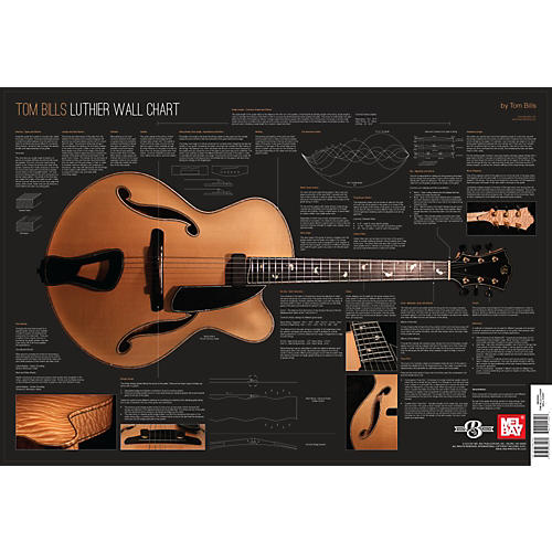 Mel Bay Tom Bills Luthier Wall Chart