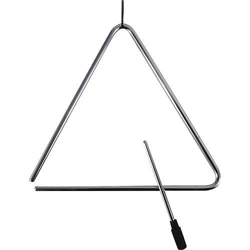 Amati Triangle