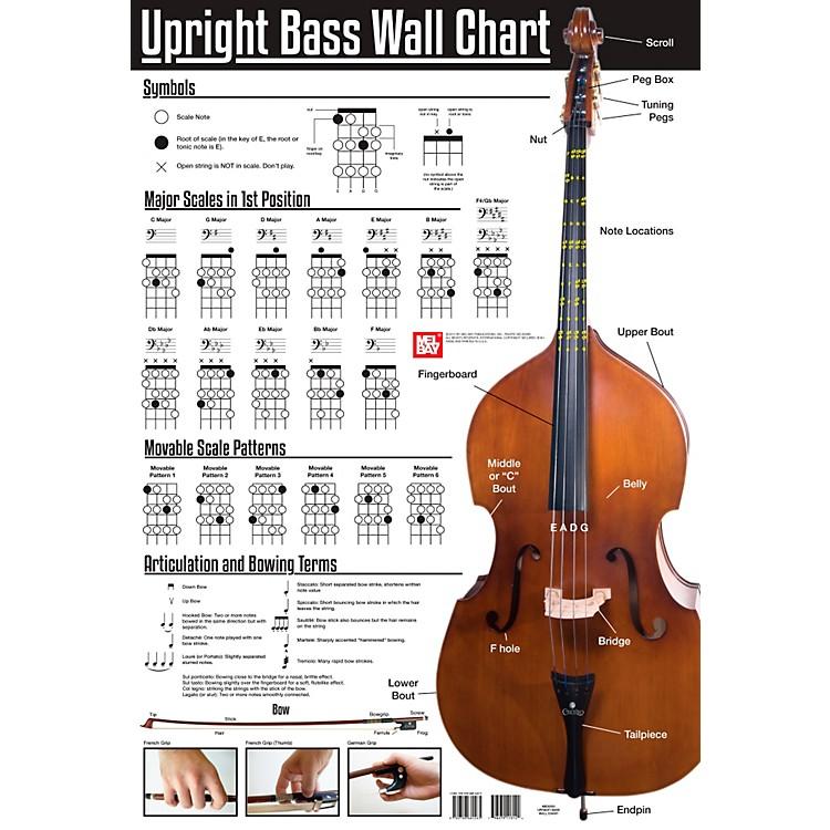 Mel BayUpright Bass Wall Chart