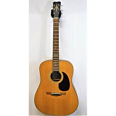 Alvarez 2016 Regen Solid Body Electric Guitar