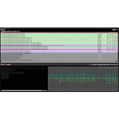 NuGen Audio AMB Loudness Module
