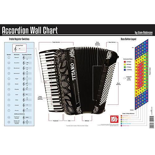 Mel Bay Accordion Wall Chart