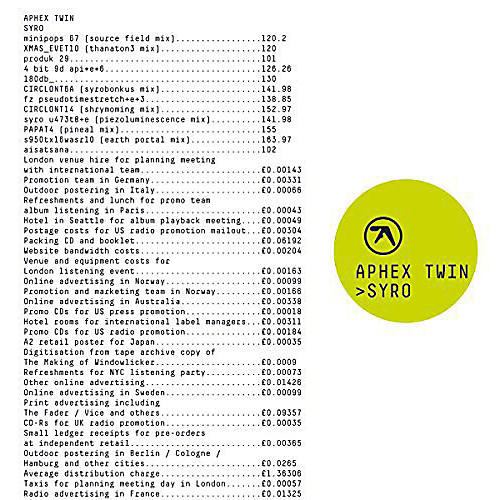 Alliance Aphex Twin - Syro