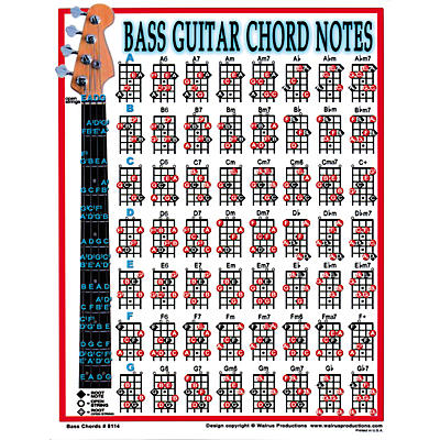 Walrus Productions Bass Chord Note Mini Chart