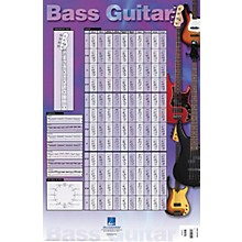 Homespun Bass Scales and Exercises Poster