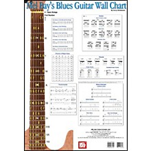 Mel Bay Blues Guitar Wall Chart