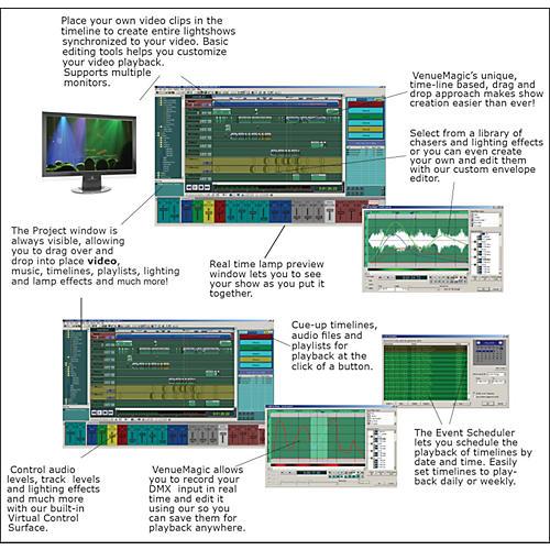 Venue Magic DMX2+AV Universe Software