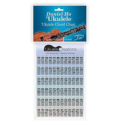 Alfred Daniel Ho - Ukulele Chord Chart