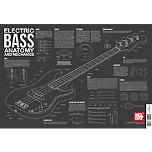 Mel Bay Electric Bass Anatomy and Mechanics Wall Chart