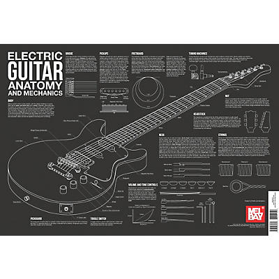 Mel Bay Electric Guitar Anatomy and Mechanics Wall Chart