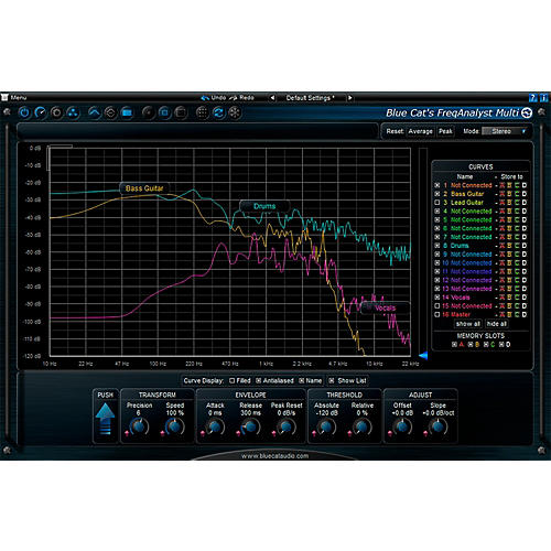 Blue Cat Audio FreqAnalyst Multi Spectrum Analysis Tool
