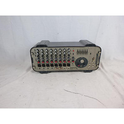 Soundcraft Gigrac 600 Powered Mixer