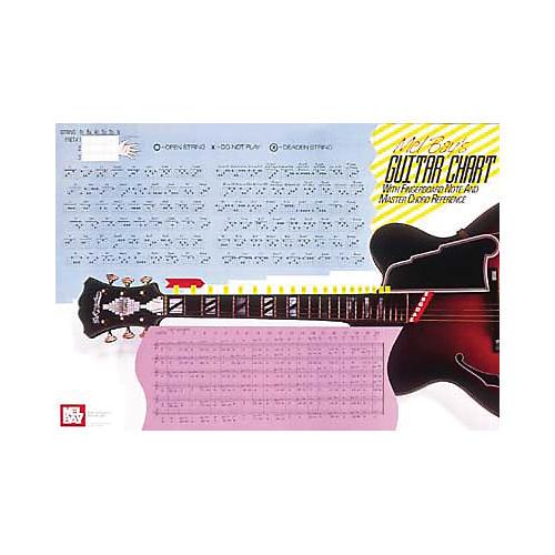 Mel Bay Guitar Master Chord Wall Chart | Musician\'s Friend