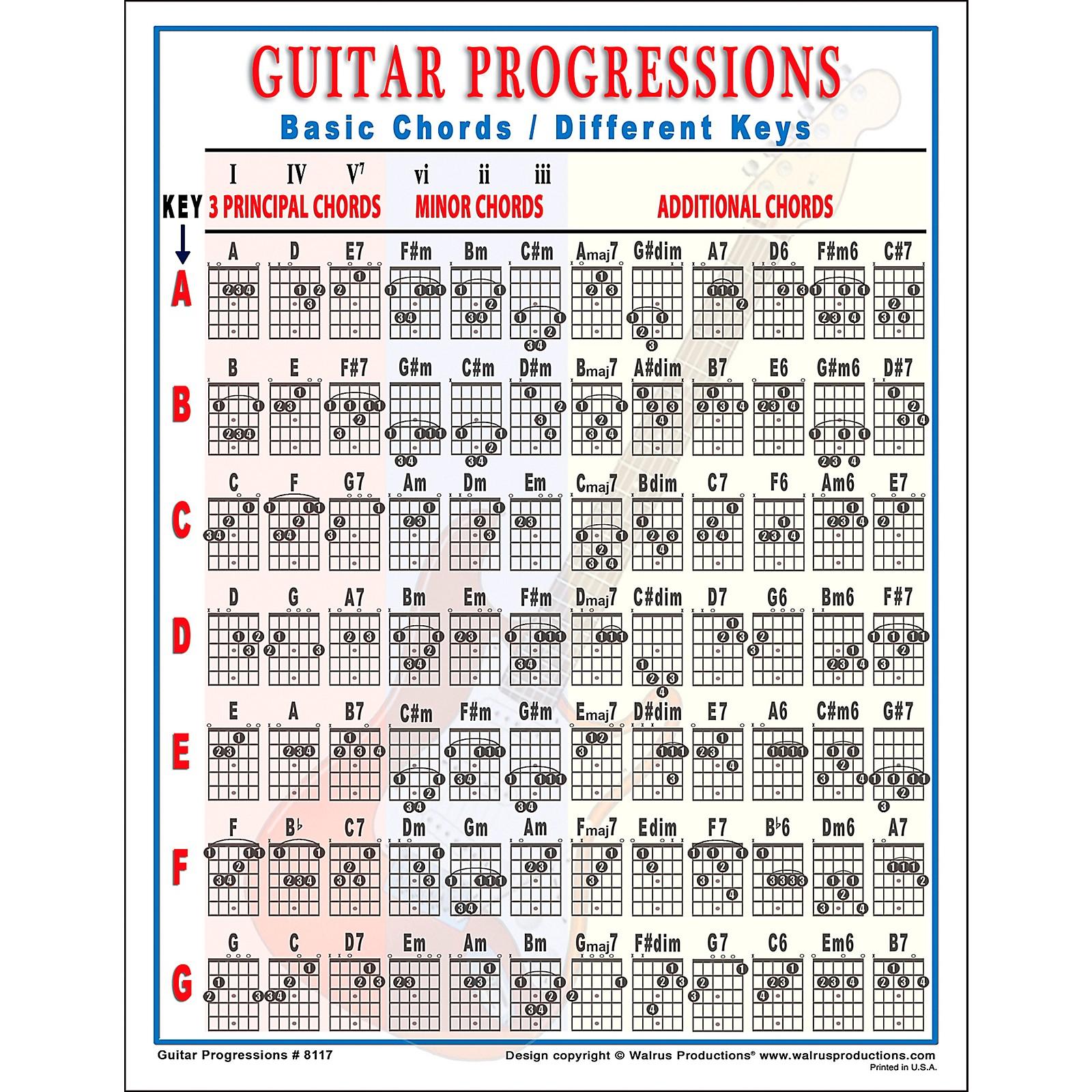 Guitar Progressions Chord Chart