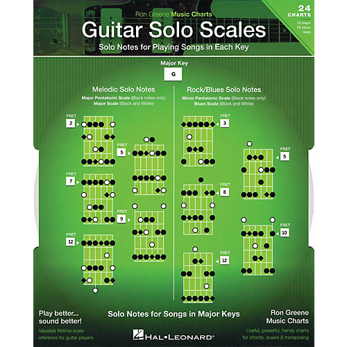 Ron Green Guitar Solo Scales (Solo Notes for Playing Songs in Each Key) Guitar Educational Series by Ron Greene